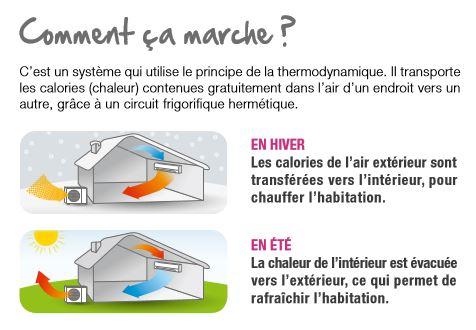 pompe chaleur air air arras lens b thune lille easy eco. Black Bedroom Furniture Sets. Home Design Ideas
